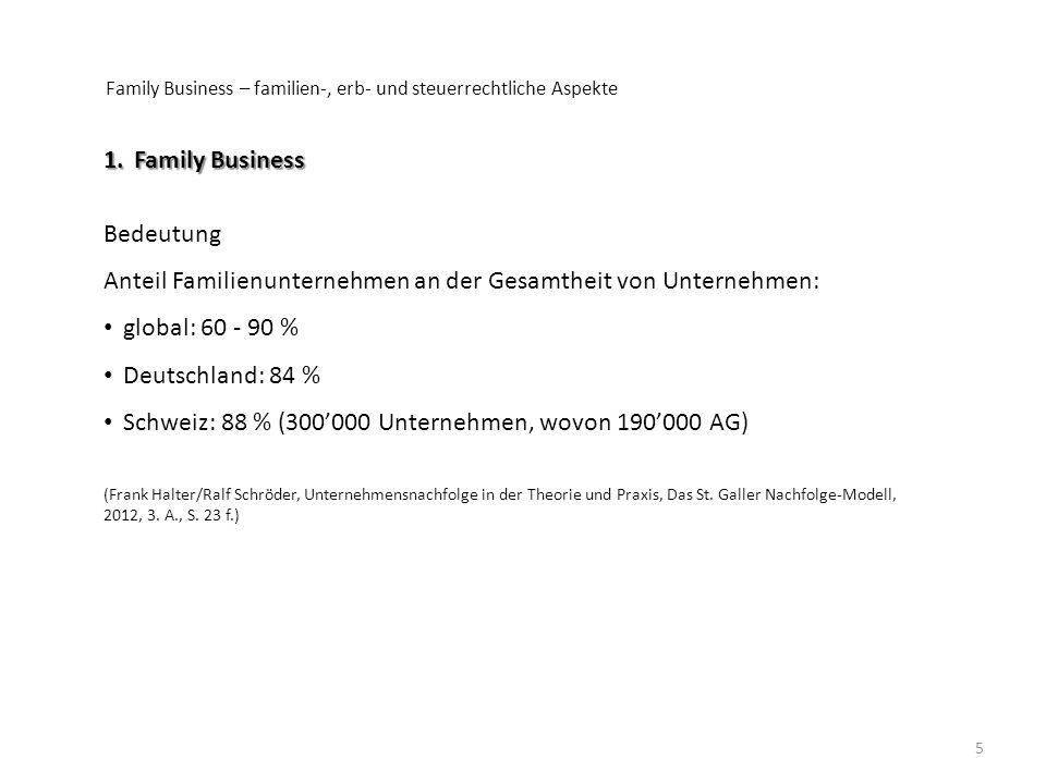 Anteil Familienunternehmen an der Gesamtheit von Unternehmen:
