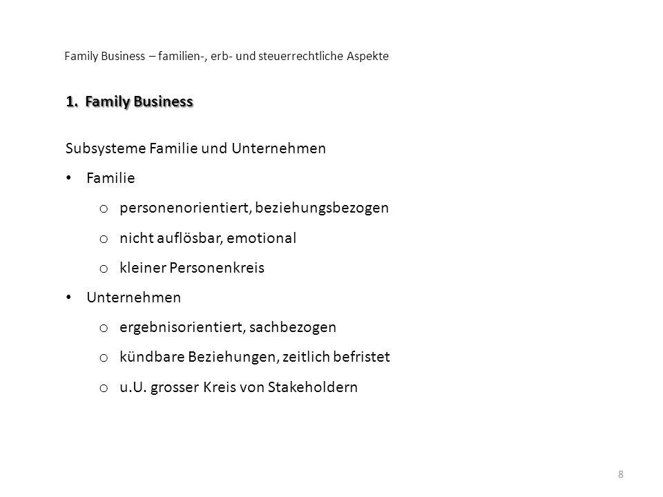 Subsysteme Familie und Unternehmen Familie