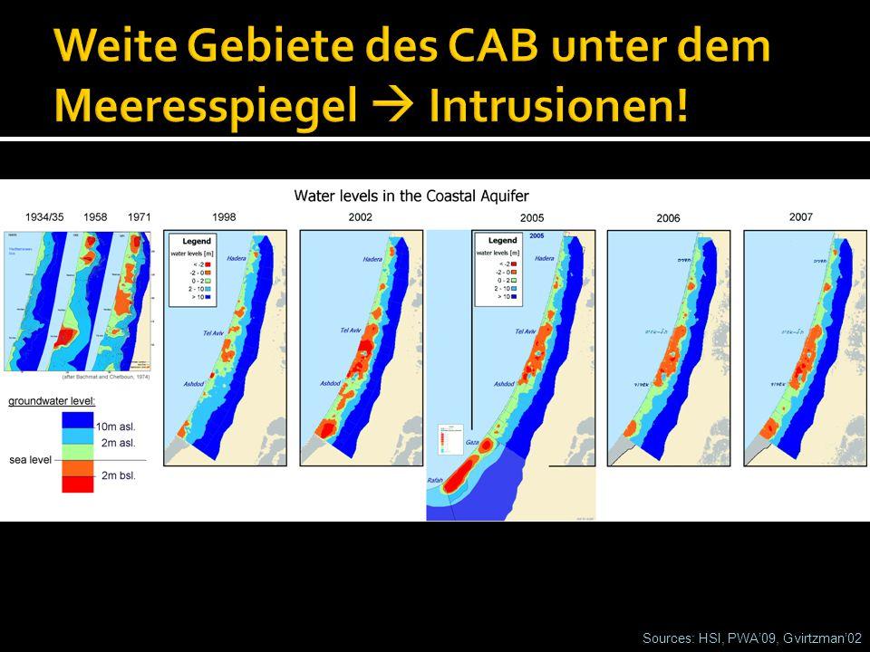 Weite Gebiete des CAB unter dem Meeresspiegel  Intrusionen!