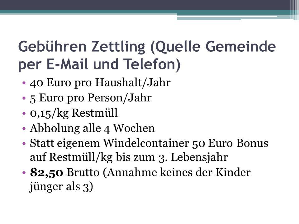 Gebühren Zettling (Quelle Gemeinde per E-Mail und Telefon)