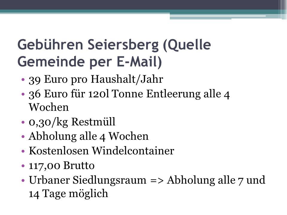 Gebühren Seiersberg (Quelle Gemeinde per E-Mail)