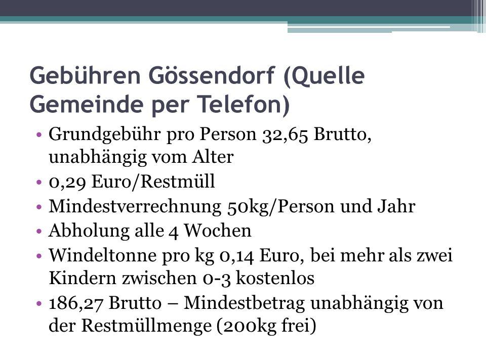 Gebühren Gössendorf (Quelle Gemeinde per Telefon)