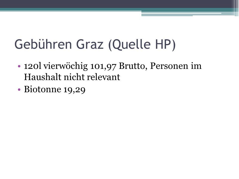 Gebühren Graz (Quelle HP)