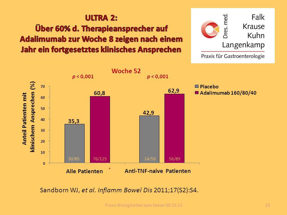 Praxis Biologikatherapie Kassel 09.10.13