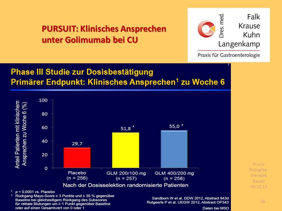 Praxis Biologika-therapie Kassel 09.10.13