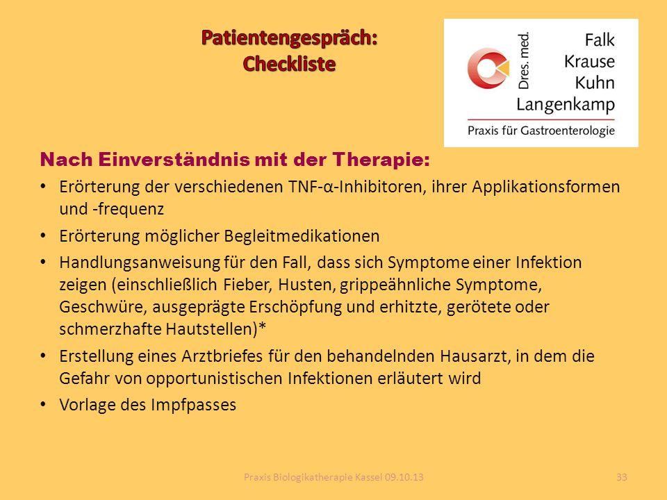 Patientengespräch: Checkliste