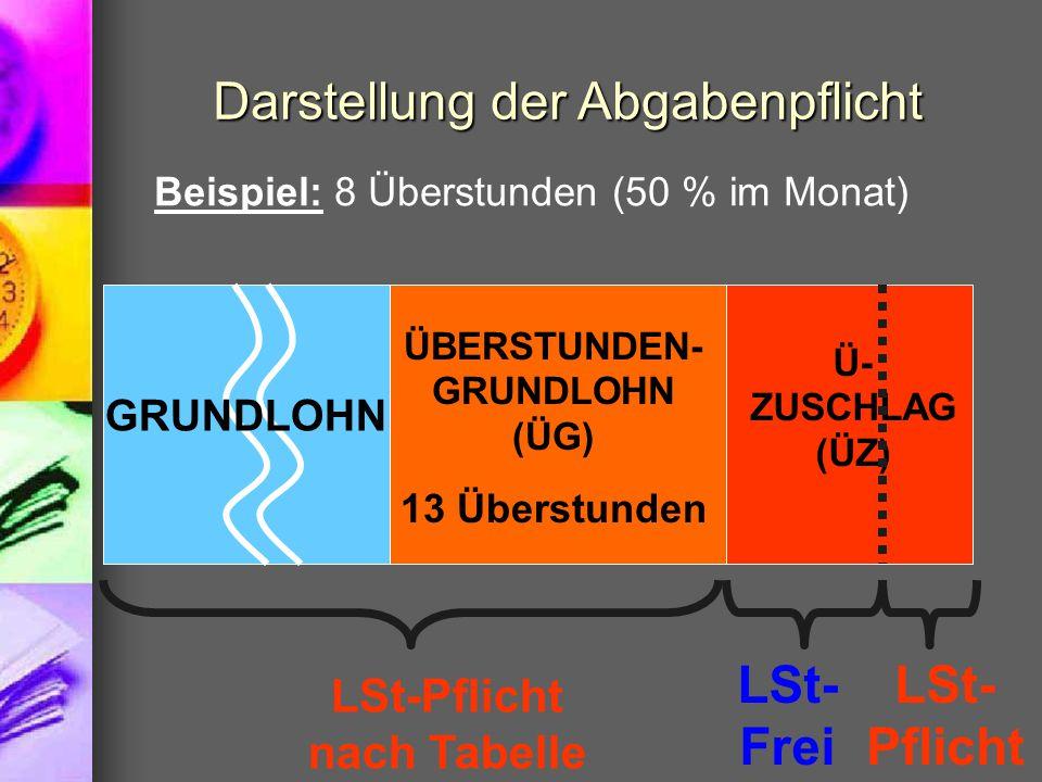 ÜBERSTUNDEN-GRUNDLOHN (ÜG) LSt-Pflicht nach Tabelle