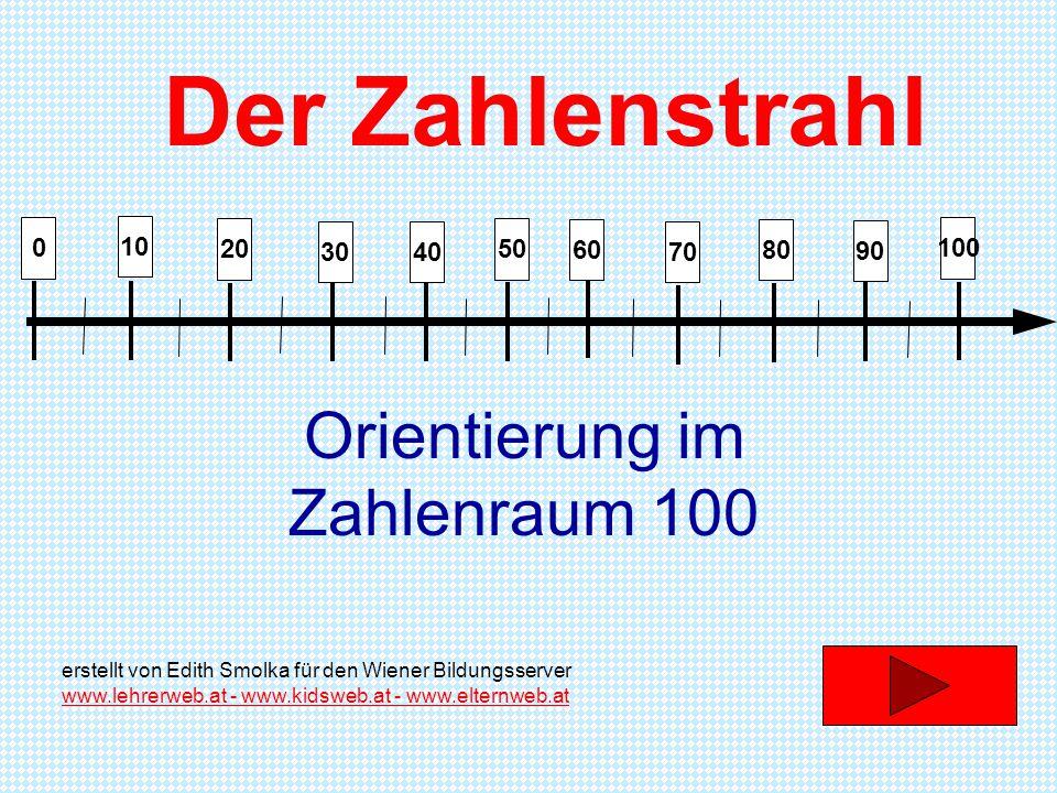 Orientierung im Zahlenraum 100