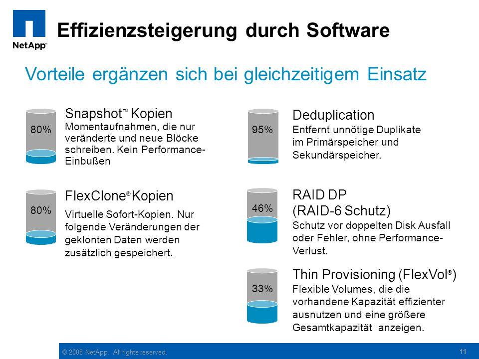 Effizienzsteigerung durch Software