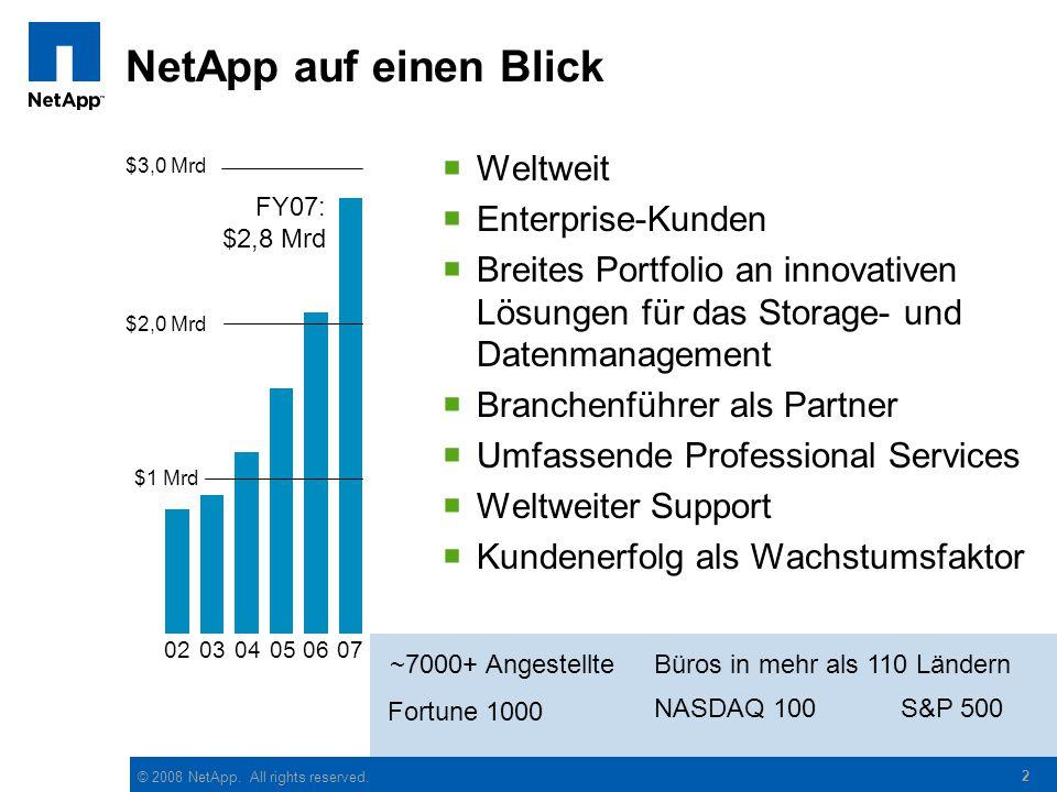 NetApp auf einen Blick Weltweit Enterprise-Kunden