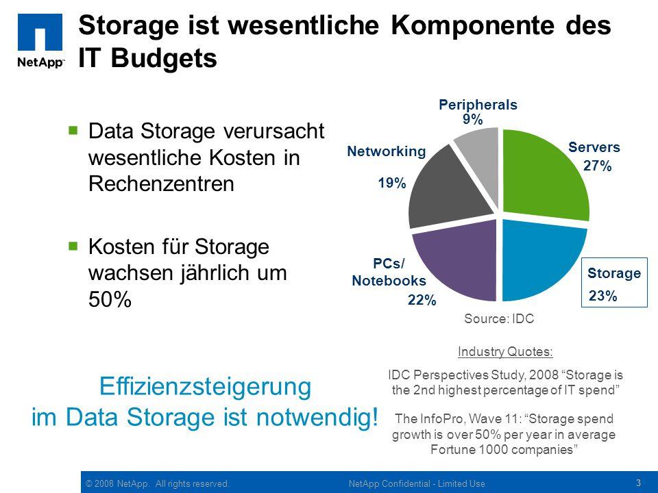 Storage ist wesentliche Komponente des IT Budgets