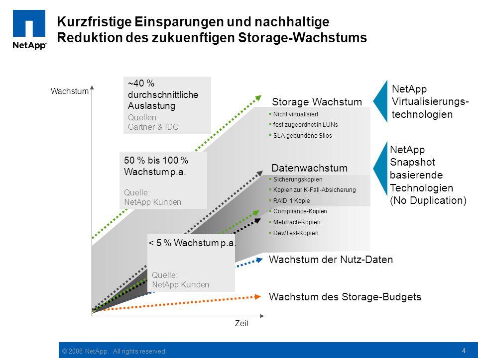 Kurzfristige Einsparungen und nachhaltige Reduktion des zukuenftigen Storage-Wachstums