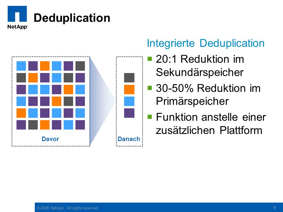 Deduplication Integrierte Deduplication