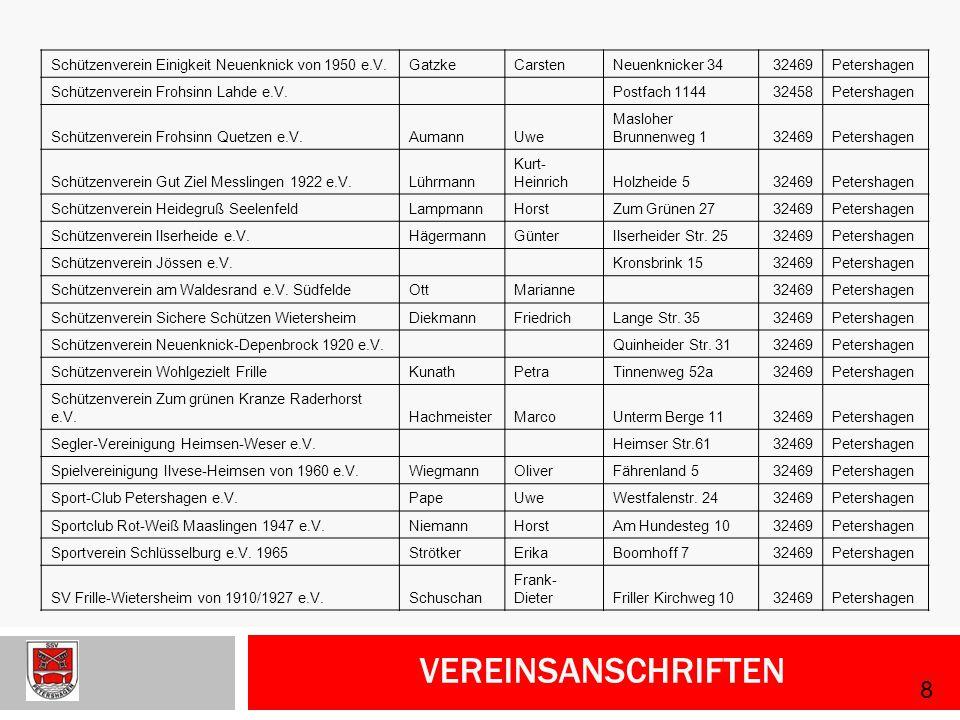 Vereinsanschriften 8 Schützenverein Einigkeit Neuenknick von 1950 e.V.