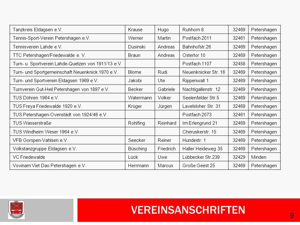 Vereinsanschriften 9 Tanzkreis Eldagsen e.V. Krause Hugo Ruhhorn 8