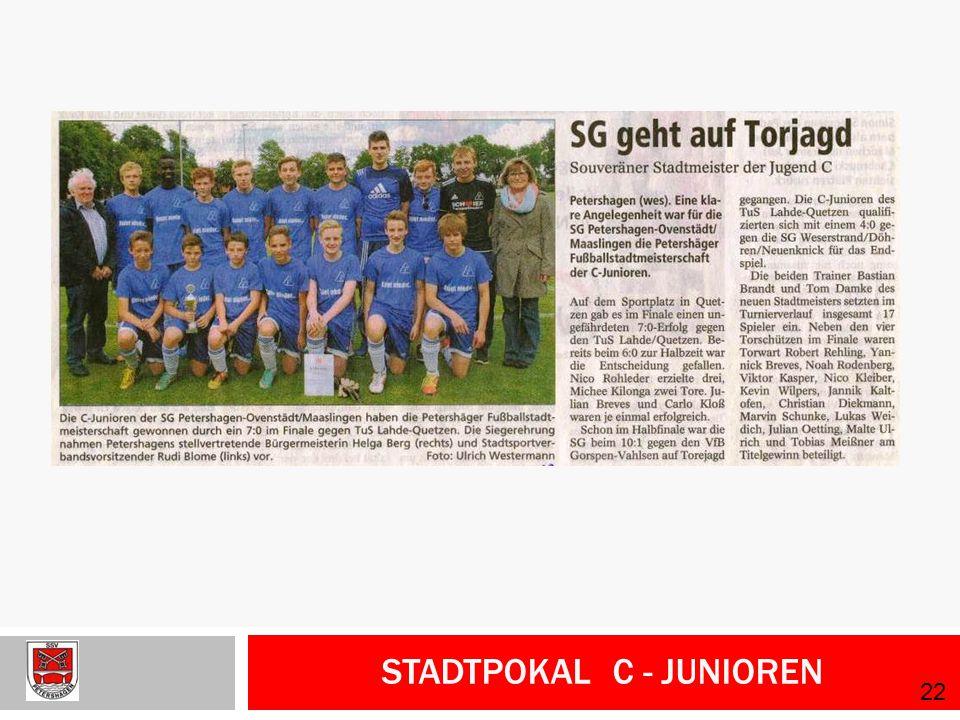 Stadtpokal C - Junioren