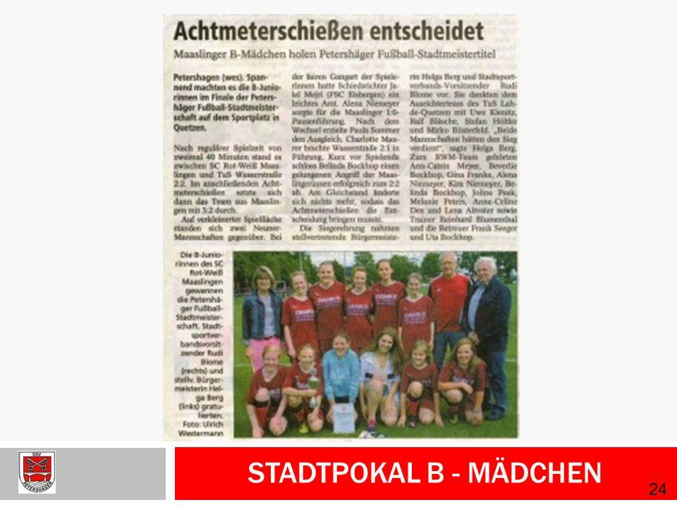 Stadtpokal B - Mädchen 24
