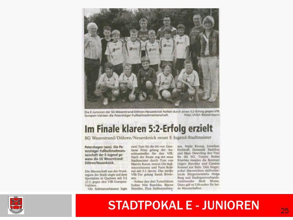 Stadtpokal E - Junioren