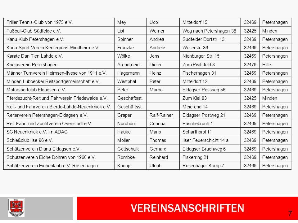 Vereinsanschriften 7 Friller Tennis-Club von 1975 e.V. Mey Udo