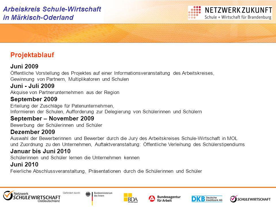 Projektablauf Juni 2009 Juni - Juli 2009 September 2009