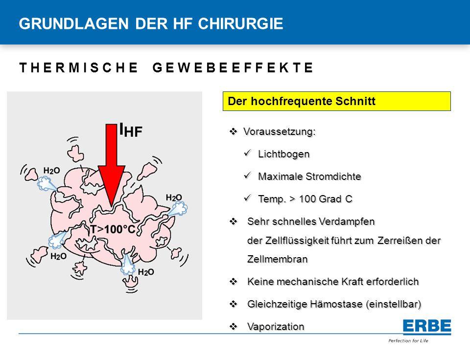 GRUNDLAGEN DER HF CHIRURGIE