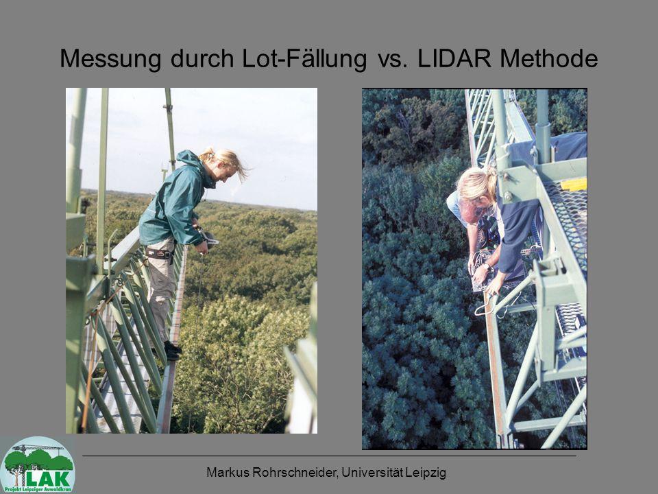 Messung durch Lot-Fällung vs. LIDAR Methode