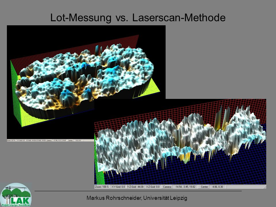Lot-Messung vs. Laserscan-Methode