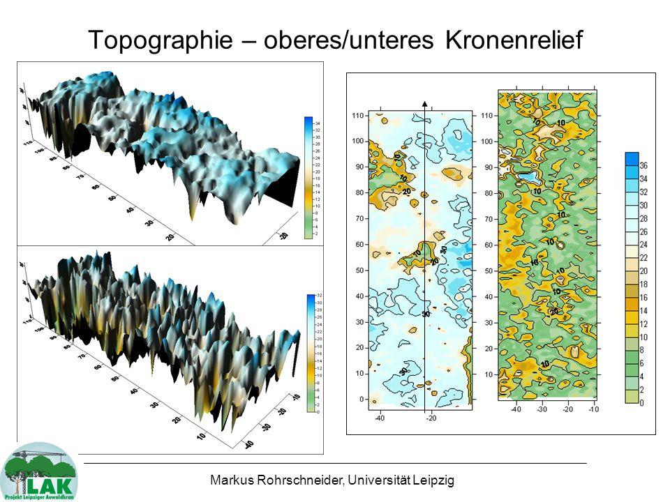 Topographie – oberes/unteres Kronenrelief
