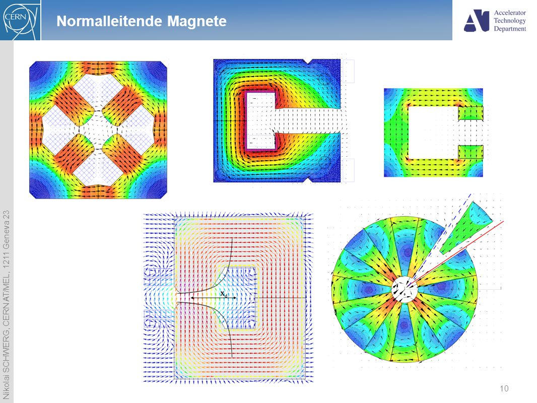 Normalleitende Magnete