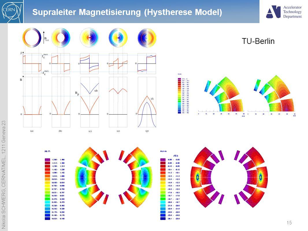 Supraleiter Magnetisierung (Hystherese Model)