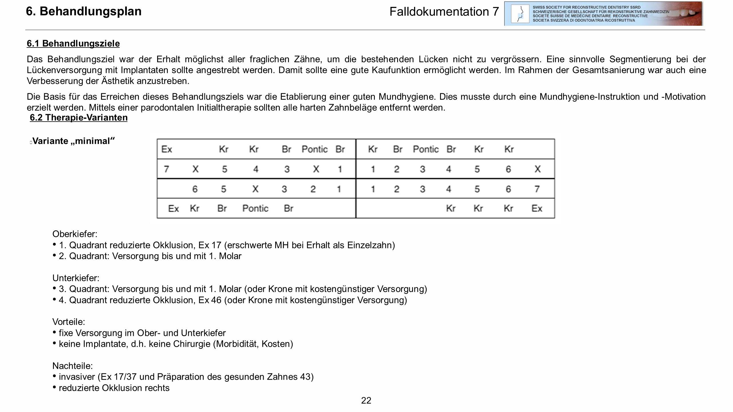 6. Behandlungsplan Falldokumentation 7 6.1 Behandlungsziele