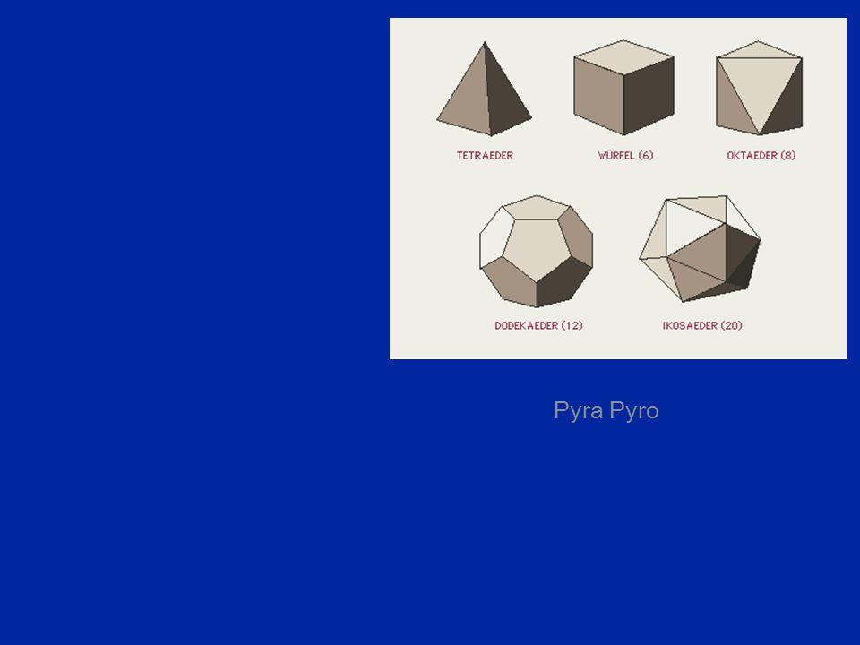 Pyra Pyro