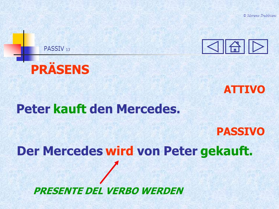 Peter kauft den Mercedes.