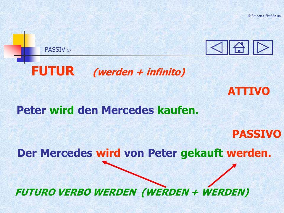 FUTUR (werden + infinito)