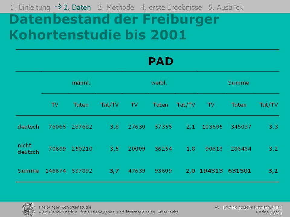 Datenbestand der Freiburger Kohortenstudie bis 2001