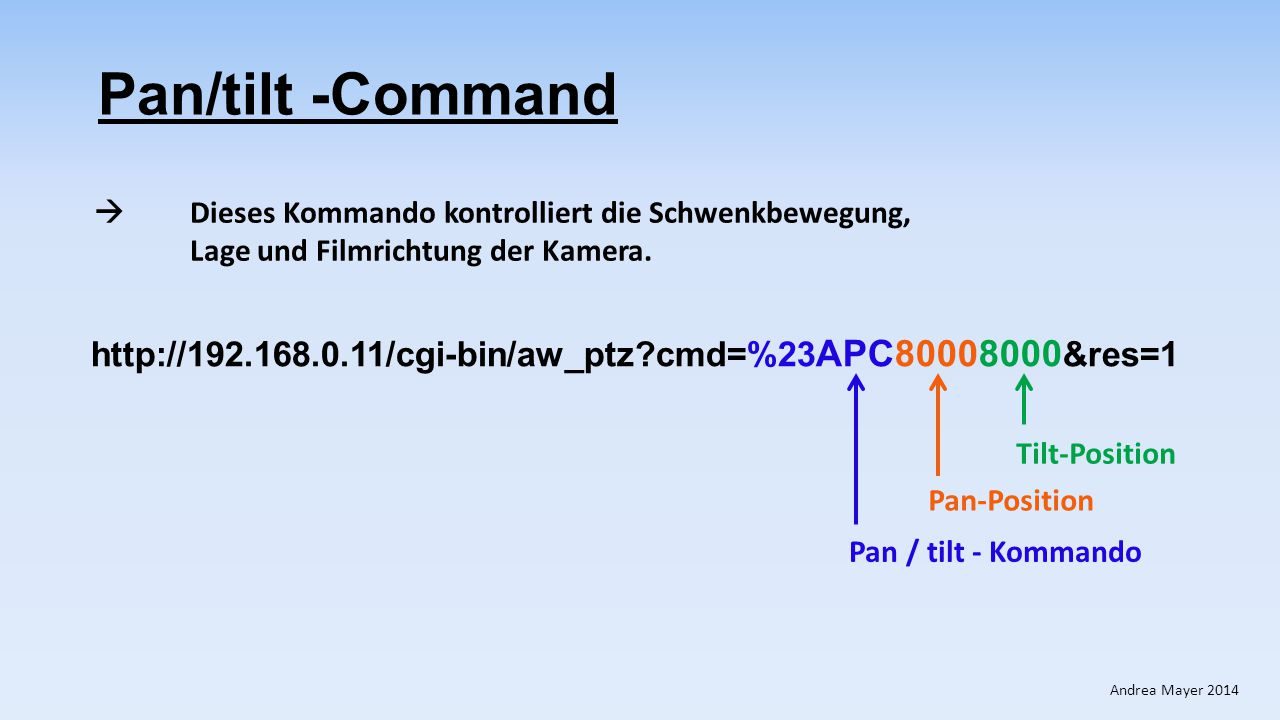 Pan/tilt -Command  Dieses Kommando kontrolliert die Schwenkbewegung, Lage und Filmrichtung der Kamera.