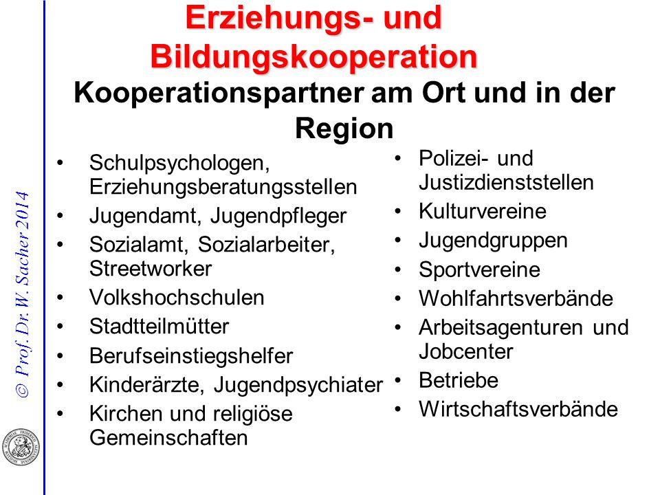 Erziehungs- und Bildungskooperation