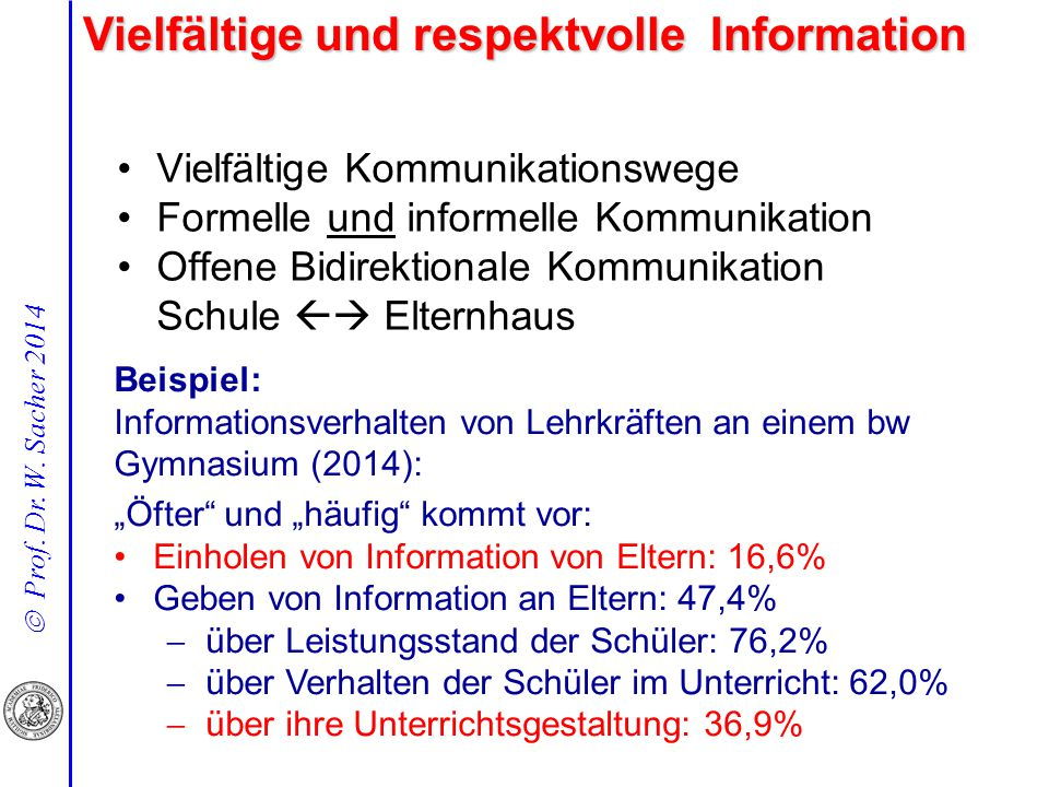 Vielfältige und respektvolle Information