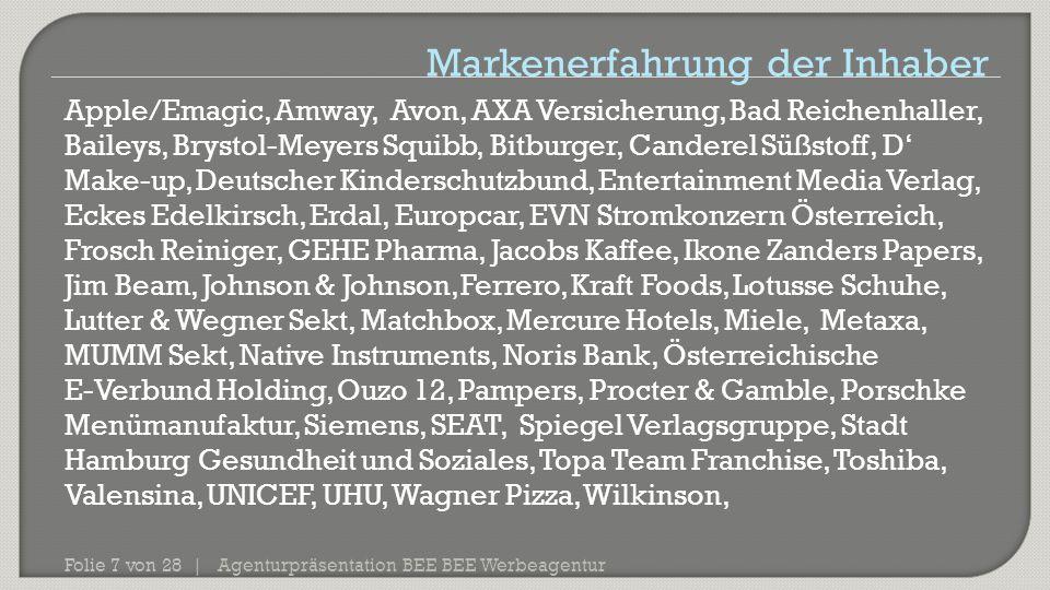 Markenerfahrung der Inhaber