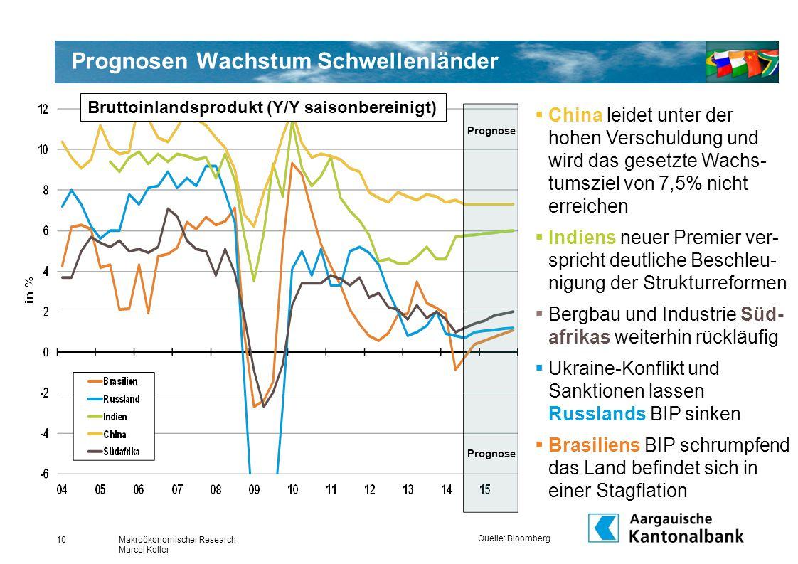 Prognosen Wachstum Schwellenländer