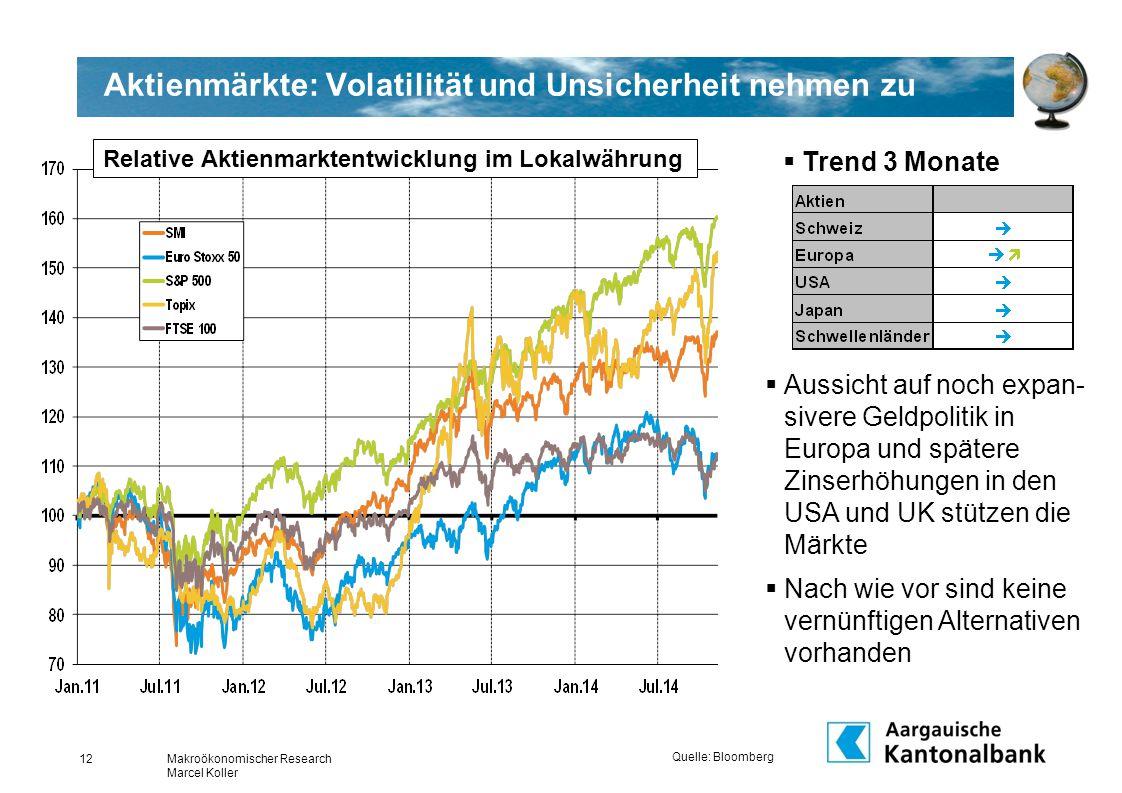 Aktienmärkte: Volatilität und Unsicherheit nehmen zu