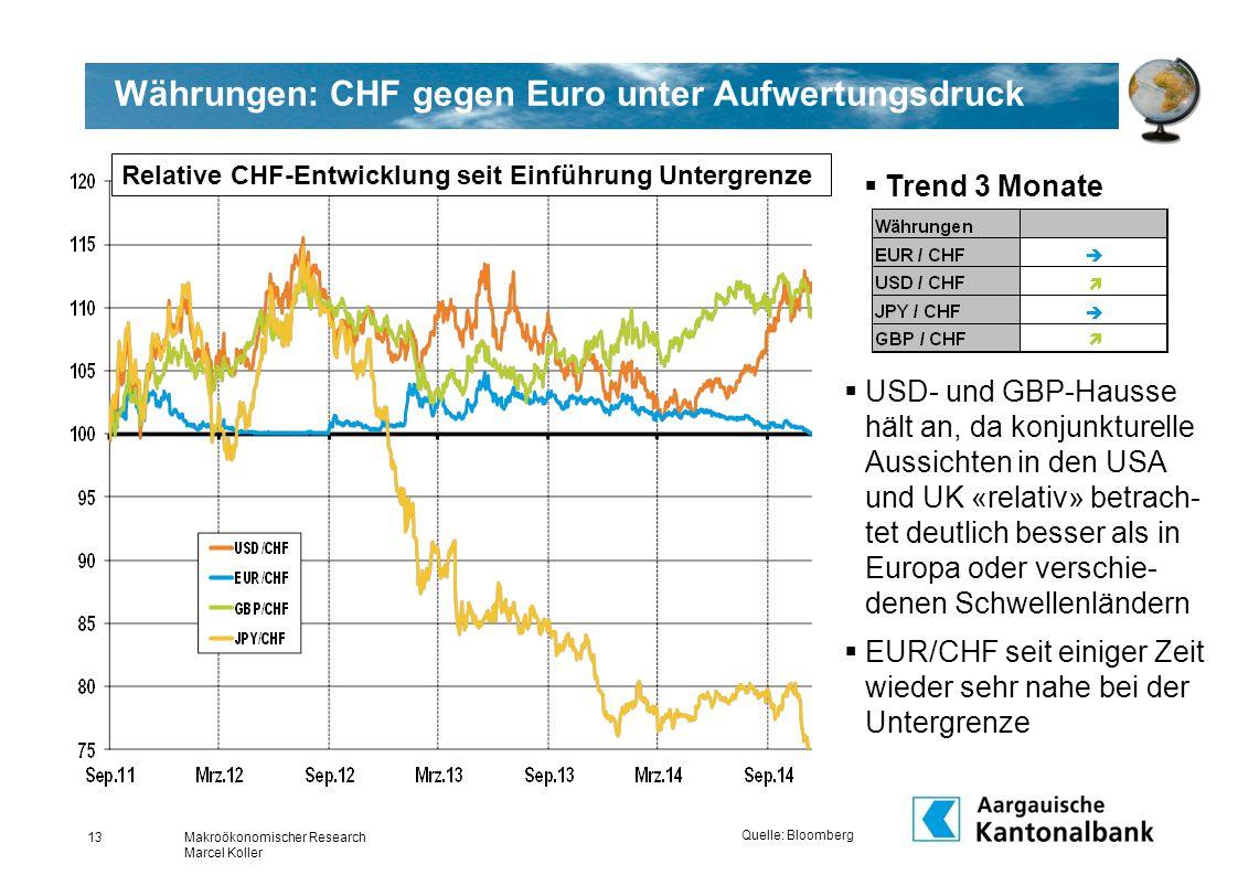 Währungen: CHF gegen Euro unter Aufwertungsdruck