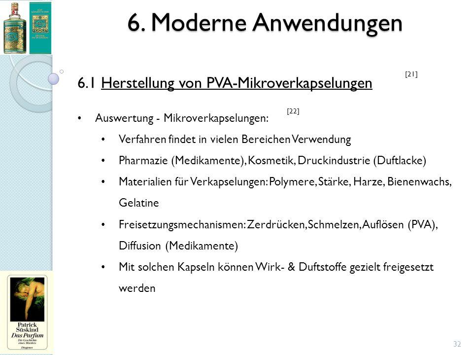 6. Moderne Anwendungen 6.1 Herstellung von PVA-Mikroverkapselungen