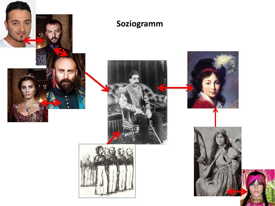 Soziogramm