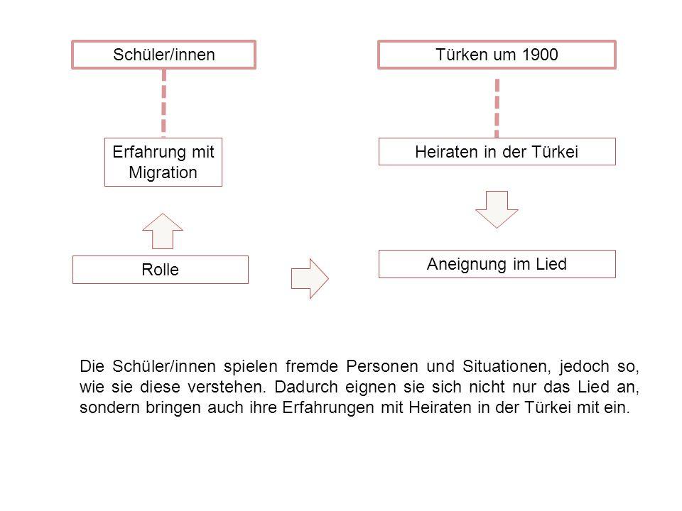 Schüler/innen Türken um 1900. Erfahrung mit. Migration. Heiraten in der Türkei. Aneignung im Lied.