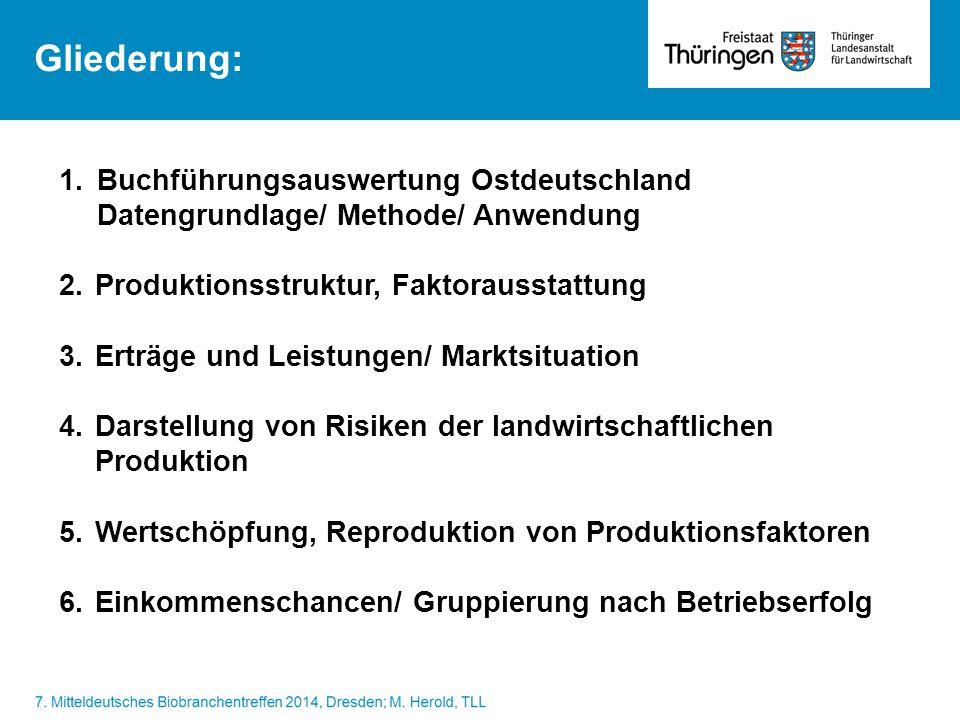 Gliederung: 1. Buchführungsauswertung Ostdeutschland Datengrundlage/ Methode/ Anwendung. Produktionsstruktur, Faktorausstattung.