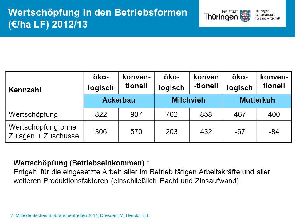 Wertschöpfung in den Betriebsformen (€/ha LF) 2012/13