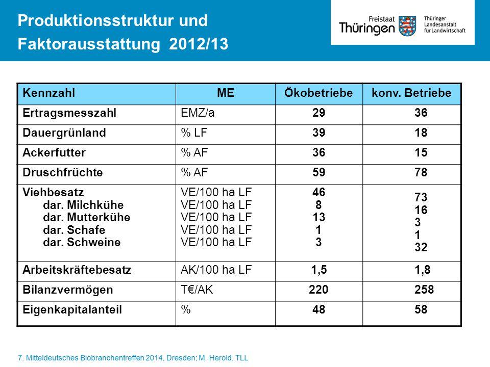 Produktionsstruktur und Faktorausstattung 2012/13