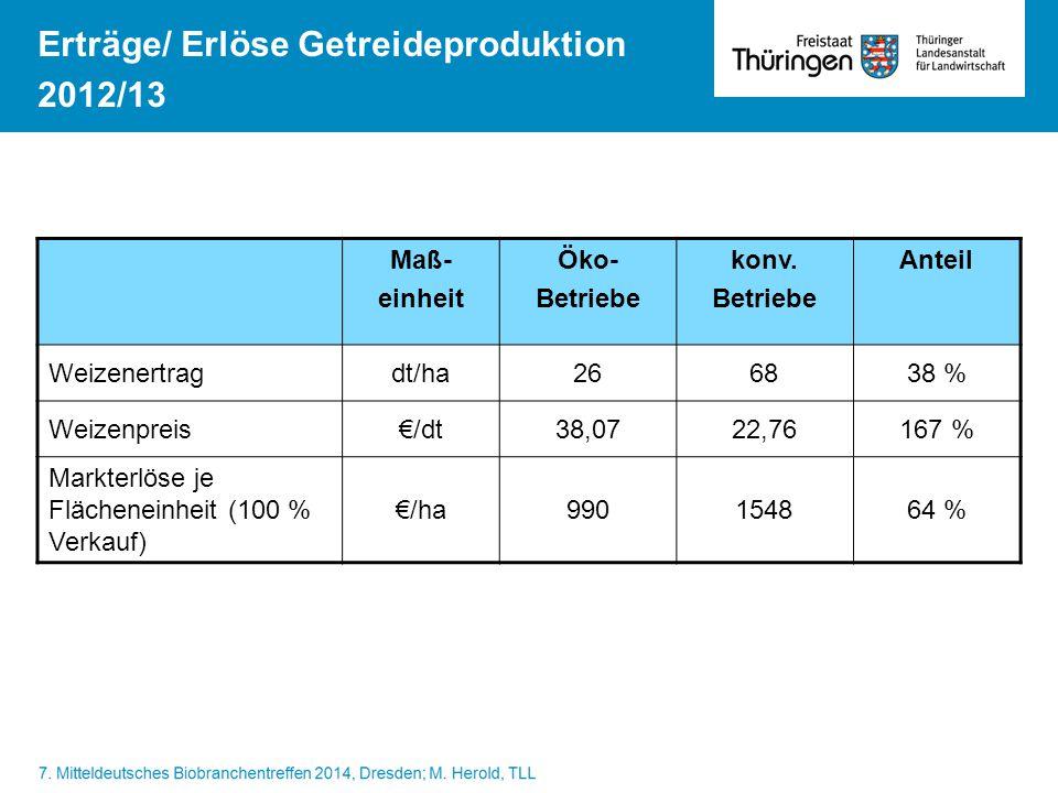 Erträge/ Erlöse Getreideproduktion 2012/13