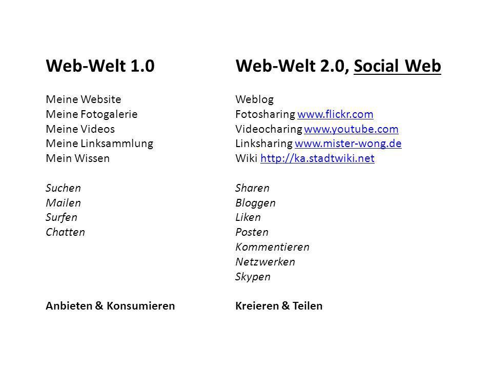 Web-Welt 1.0 Web-Welt 2.0, Social Web Meine Website Meine Fotogalerie